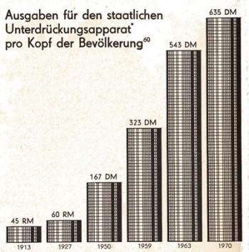 Die DDR in Westdeutschland